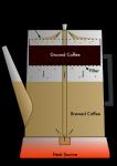 424px-Coffee_Percolator_Cutaway_Diagram.svg